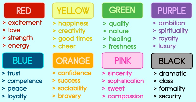 Color Psychology, image source: facthacker.com & Colorful Wallpaper