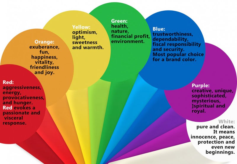 Colors psychology, image source: brainsins.com
